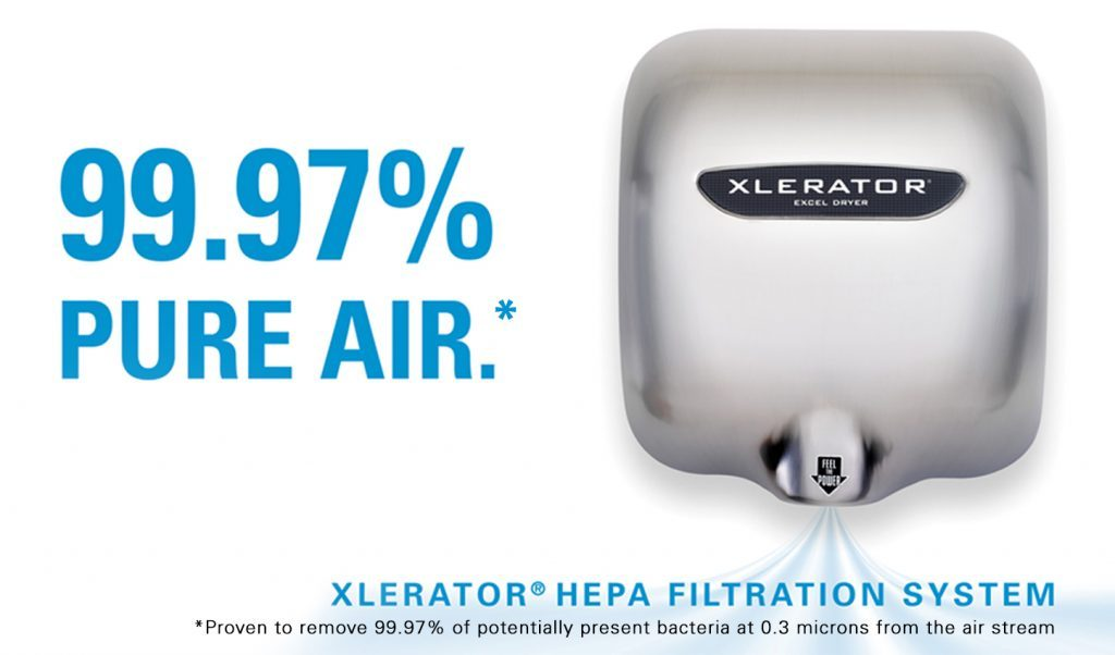 Hand Dryer HEPA Filtration System
